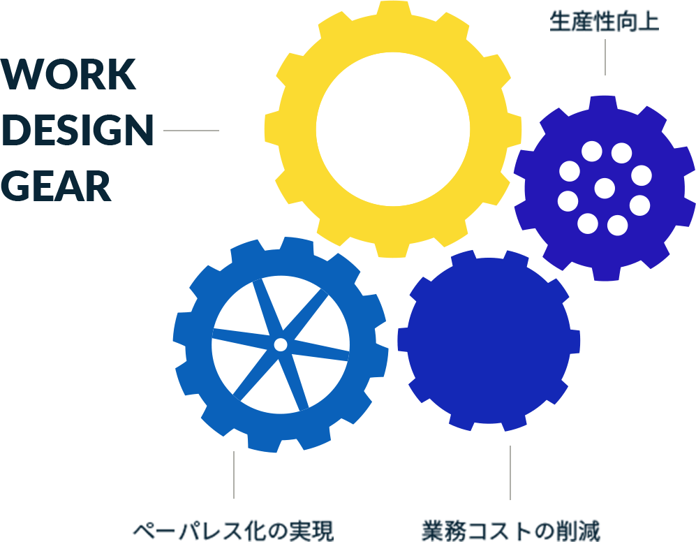 WORK DESIGN GEAR 概念図