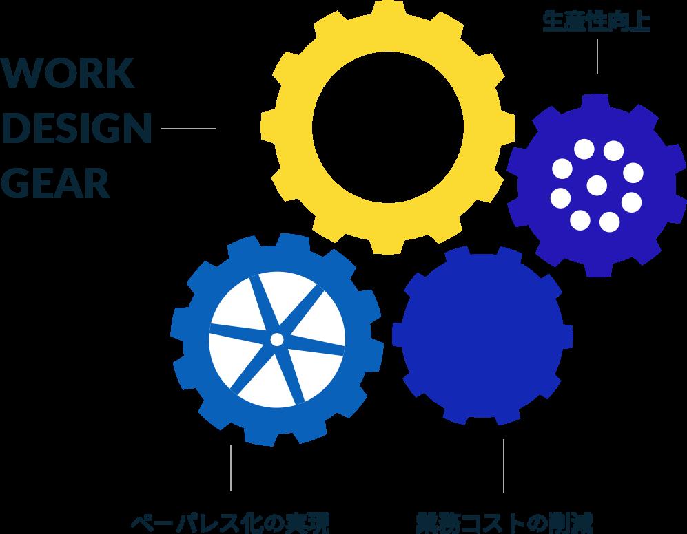 WORK DESIGN GEAR 概念図